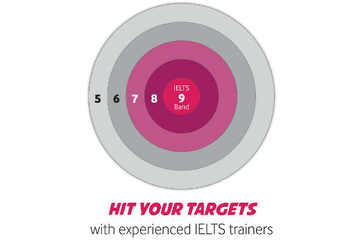 IELTS Saturday: старт 3 декабря!