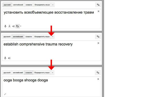 Google Translate: обзор популярного онлайн переводчика