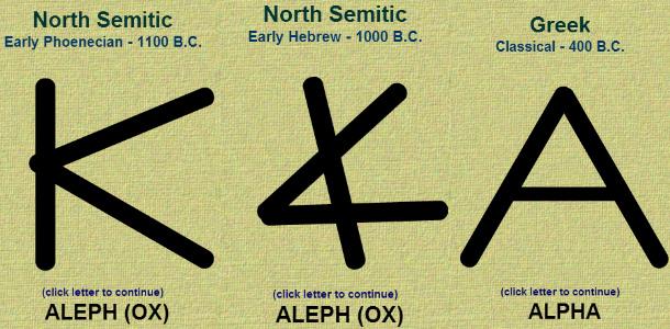 Как формировался алфавит английского языка: буква А