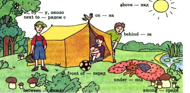 Правила использования предлогов места и направления в английском языке